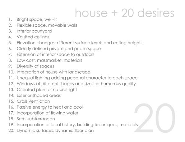 20 Desires