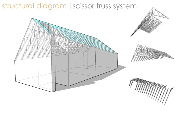 SCISSOR TRUSS DIAGRAM