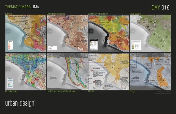 Thematic Maps: Metropolitan Lima